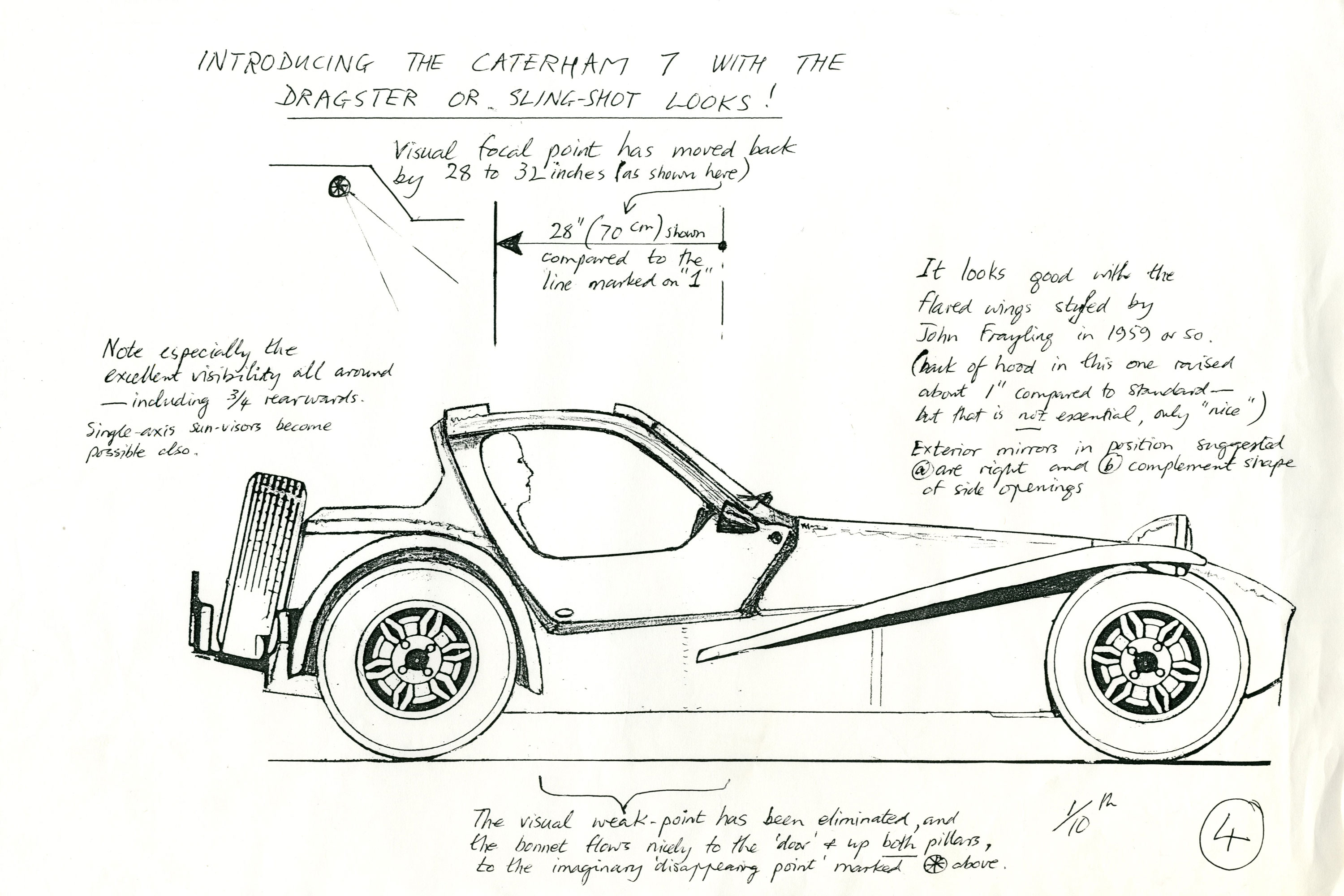 Caterham Seven design sketch