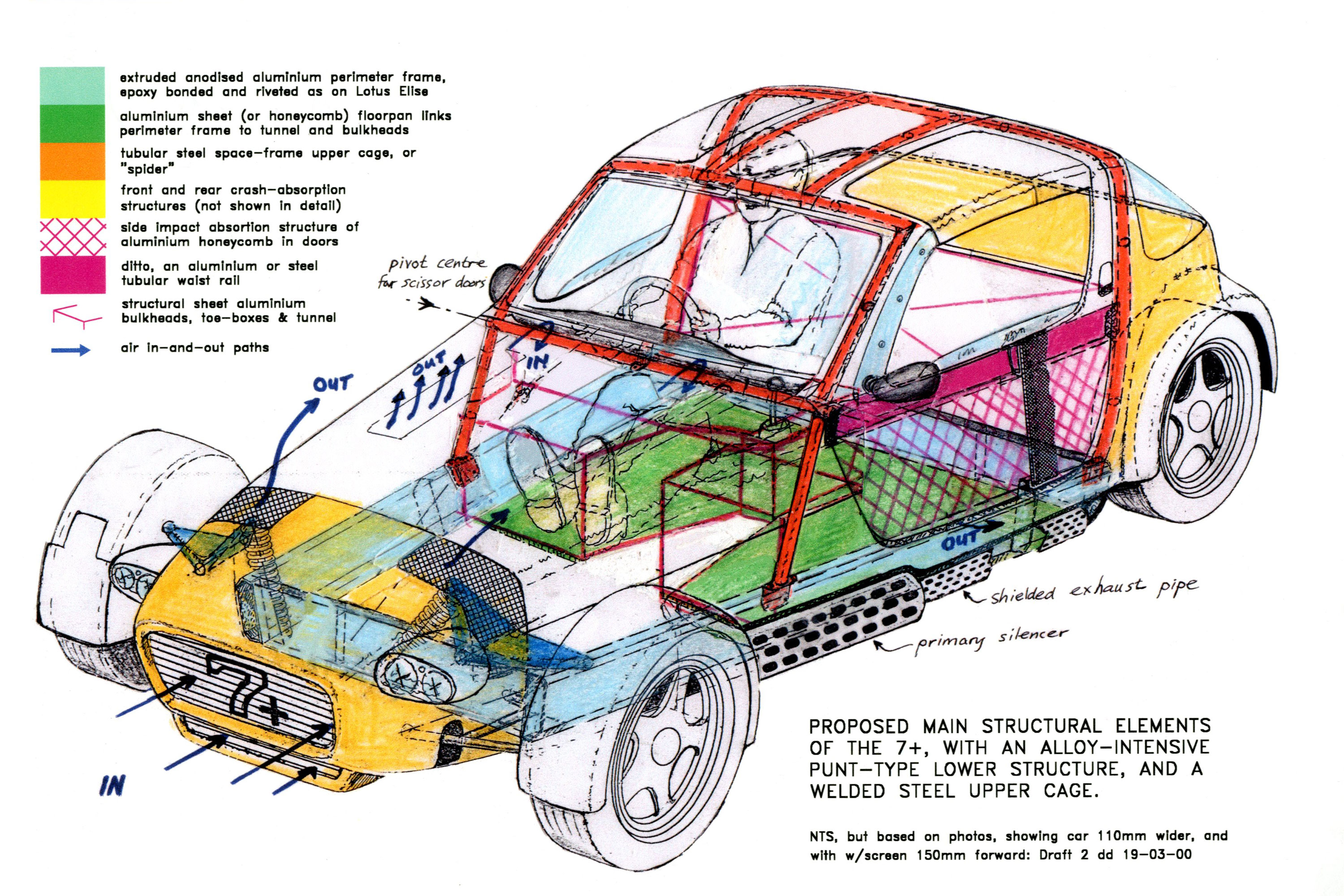 Caterham 7+ design sketch